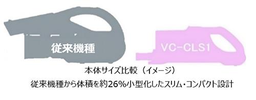 画像5: www.toshiba-lifestyle.co.jp