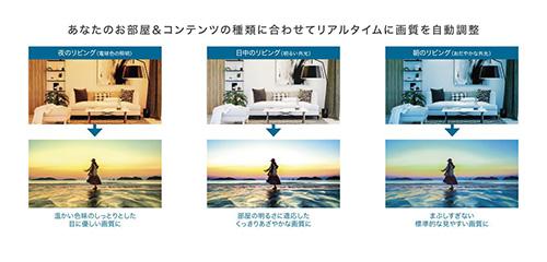画像: www.toshiba.co.jp