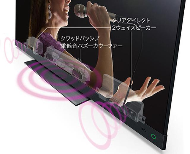 画像: 合計10基ものスピーカーを内蔵した「重低音バズーカオーディオシステムPRO II」 www.toshiba.co.jp