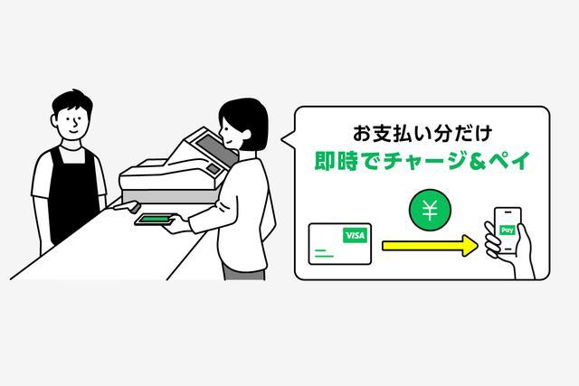画像: LINE Pay 「チャージ&ペイ」のメリットと使い方 : LINE Pay 公式ブログ