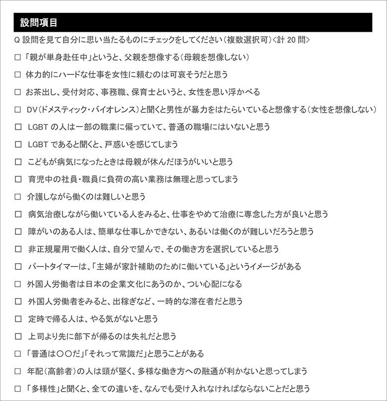画像: アンコンシャス・バイアス診断で実施された20の設問 www.jtuc-rengo.or.jp