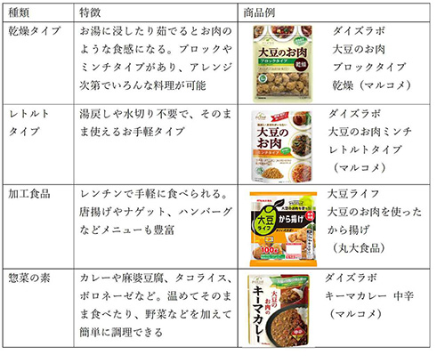画像: 家庭で手軽に使える「大豆ミート」商品も多数