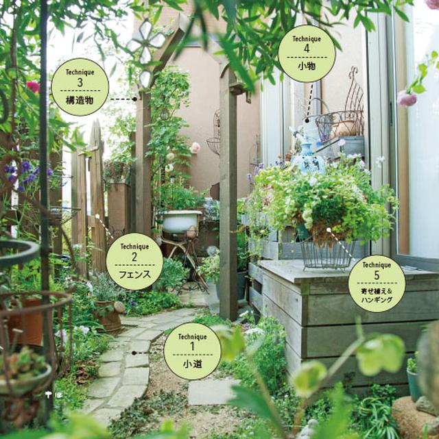 画像: 小スペースを魅力的に変える 自分らしい庭づくりの 空間演出テクニック
