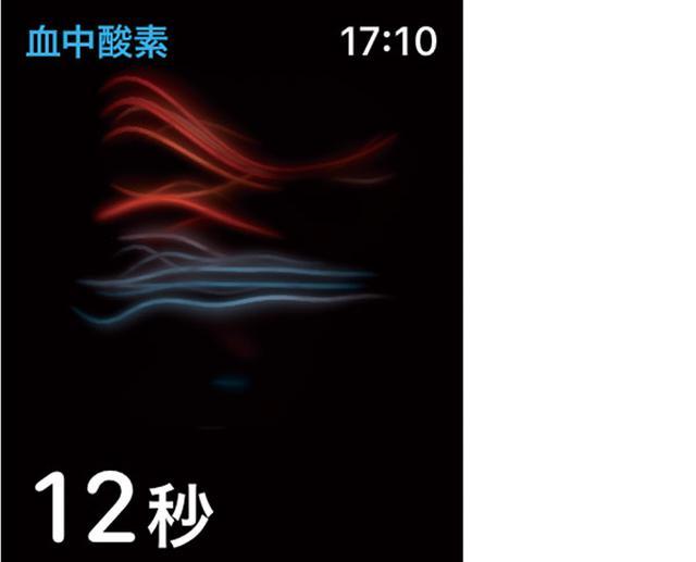 画像3: 血中酸素濃度