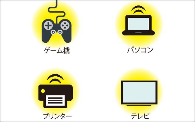画像: 対応製品をインターネットに接続するだけでなく、スマホからWi-Fiを利用してリモート操作できるものも多い。