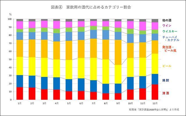 画像: 図表④