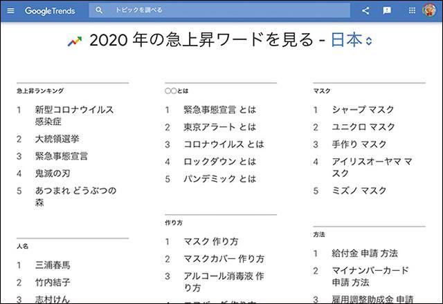 画像3: 「Googleトレンド」で気になるテーマを比較・分析する