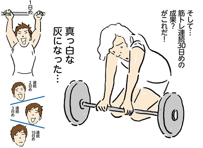 画像: 『毎日できる運動は筋トレにならない』