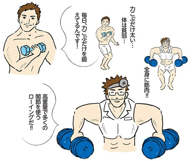 画像: 『多関節運動で、大きくフルパワーで鍛えたほうが効率的!』