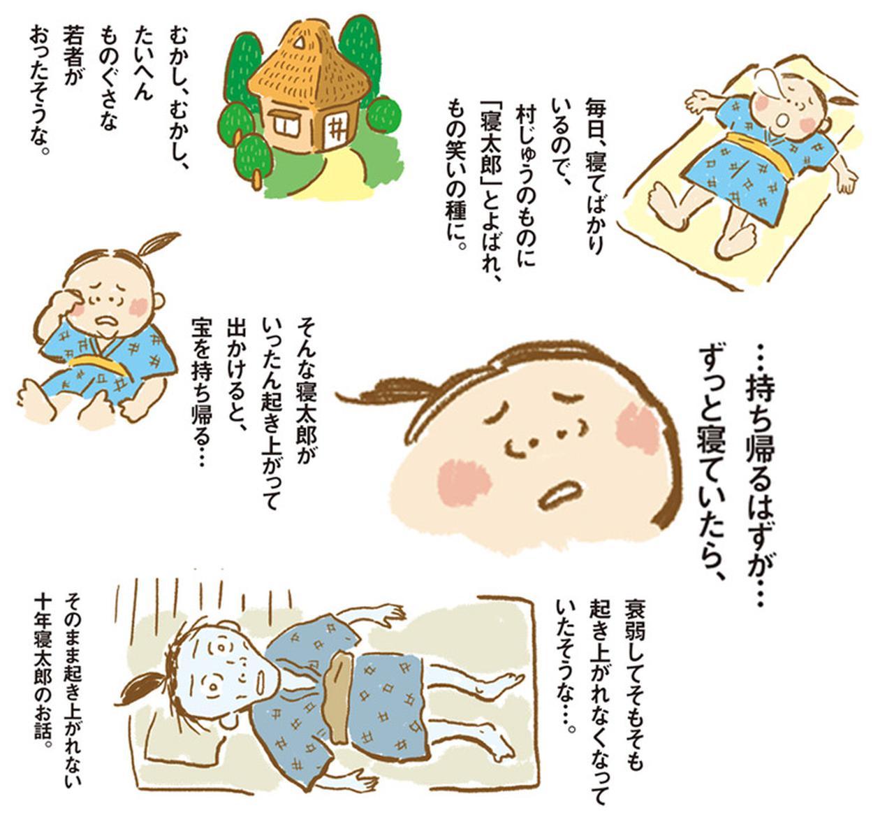 画像: 『筋トレ後の安静は有害。高血圧と低血圧の薬を両方飲むようなもの。』