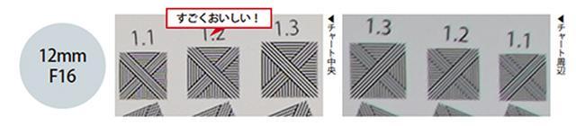 画像: F16まで絞ると周辺部まで、かなり解像します。ただし、F2.0の開放では周辺部はさすがに解像力はかなり低いです。