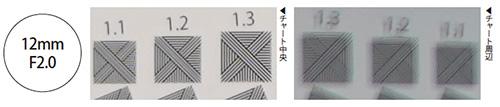 画像: 解像力のチェック方法