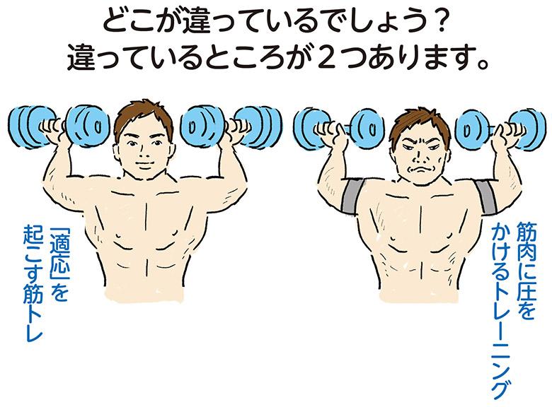 画像: 『なぜ、わざわざ血流を止めて苦痛な運動をしなければならないのか?』