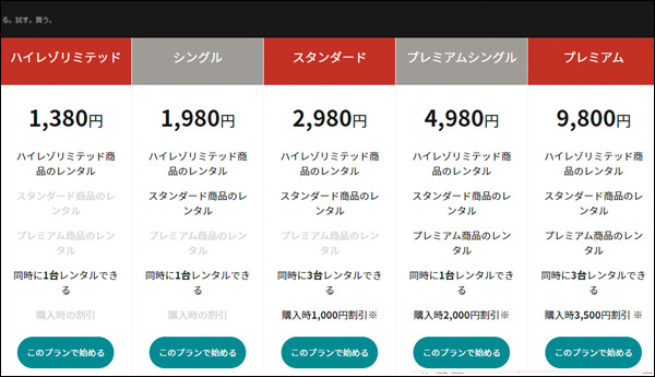 画像: 料金プランは上記の5種類だったが、2021年4月1日より新料金に改定。新料金は安いほうから1860円、2480円、3980円、6480円、1万2800円となる。