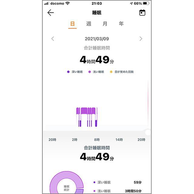 画像: 体の動きしか計測できないBand 4eで睡眠分析ができる謎