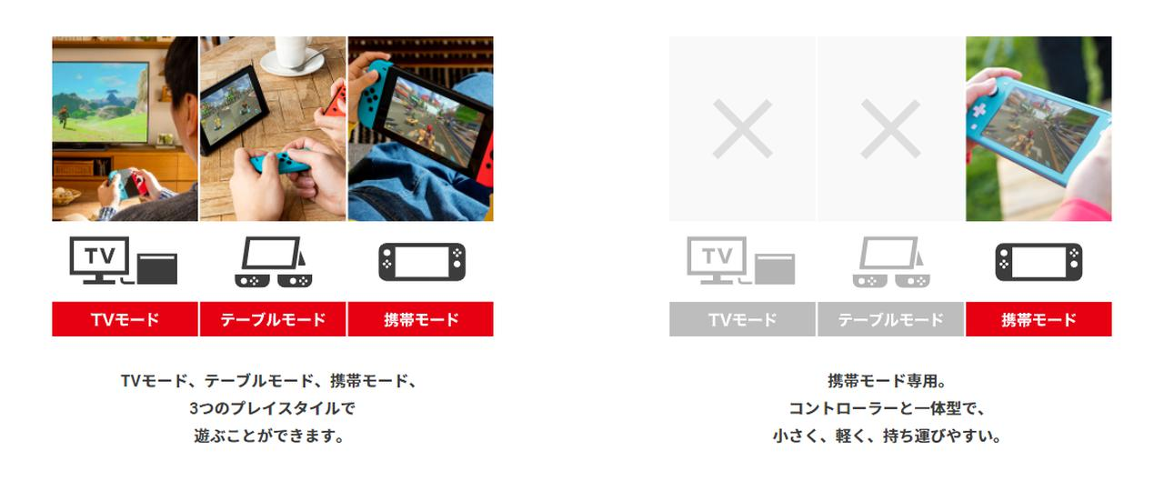 画像1: www.nintendo.co.jp