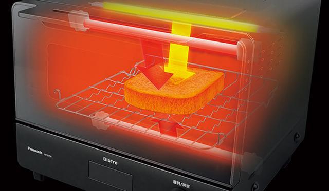 画像: 遠赤外線ヒーターが表面を香ばしく、近赤外線ヒーターが中をアツアツに加熱。両方から同時にアプローチすることで、失敗なく焼き上げる。