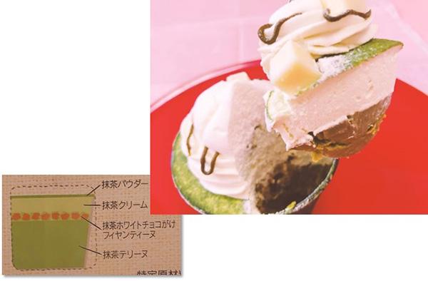 画像: 断面を見ると抹茶テリーヌの重厚さがよくわかります。