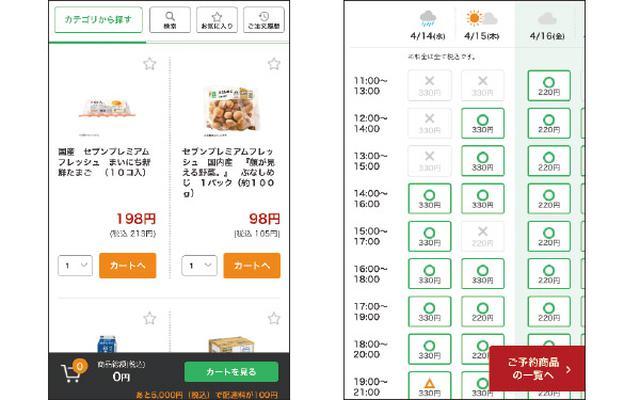画像: 1回ごとにかかる配送料が気になるところ。「イトーヨーカドーのネットスーパー」は、翌日配送だと送料が220円と、当日より110円安くなる。