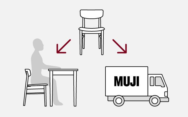 画像2: www.muji.com