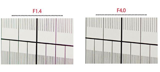 画像6: 残念ながら低い絞り開放付近の周辺解像力