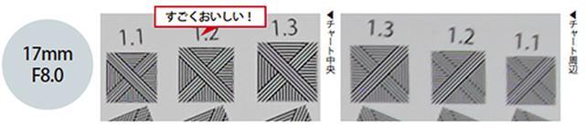 画像4: 残念ながら低い絞り開放付近の周辺解像力