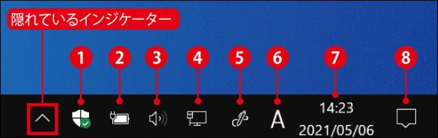 画像: ①Windowsセキュリティ ②電源 ③音量 ④ネットワーク ⑤Windows Inkワークスペース ⑥入力インジケーター ⑦時計 ⑧アクションセンター