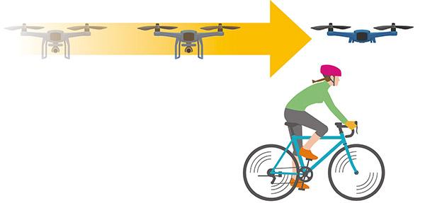 画像1: カメラは常にロードバイクの被写体を向く
