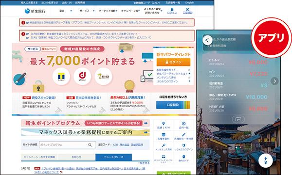 画像: 新生銀行