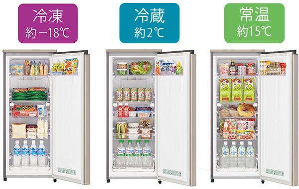 画像: 左から、 冷凍約-18℃ 、 冷蔵約2℃ 、 常温約15℃