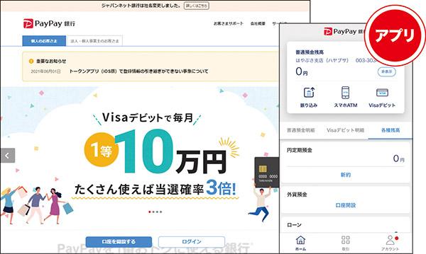 画像: 旧ジャパンネット銀行が、2021年4月5日に「PayPay銀行」に商号変更。スマホ決済のPayPayとの連係が売りで、キャンペーンなども随時行われている。