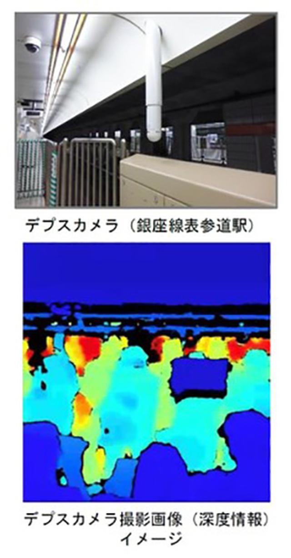 画像2: カメラとAIでリアルタイムに算出