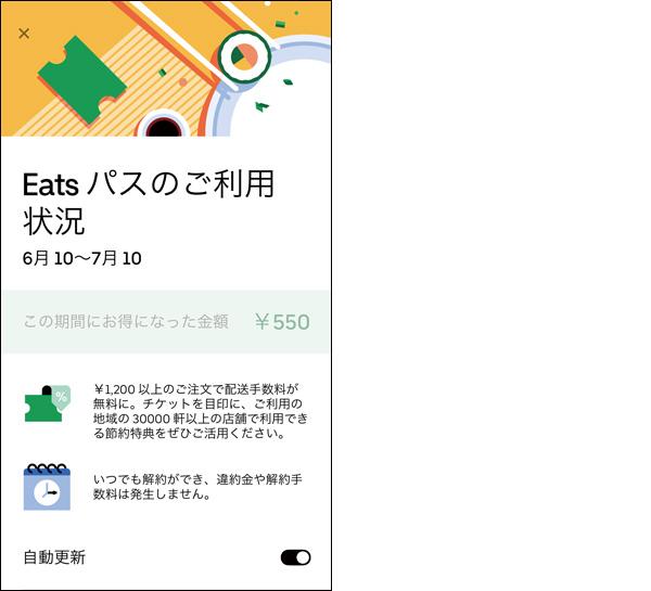 画像: 1200円以上の注文で配送手数料が無料になる「Eats パス」は、利用頻度が高い人向け。