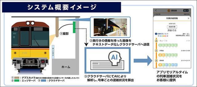 画像1: カメラとAIでリアルタイムに算出