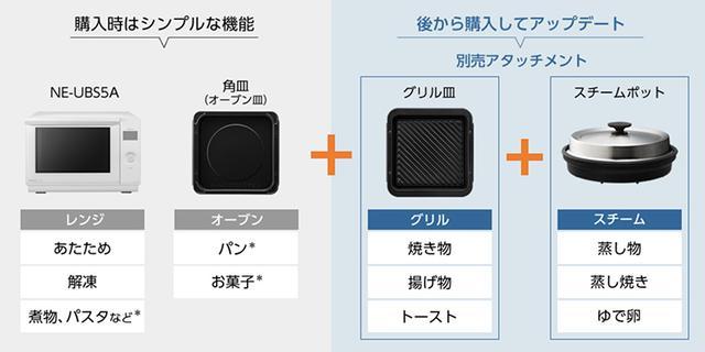 画像3: panasonic.jp