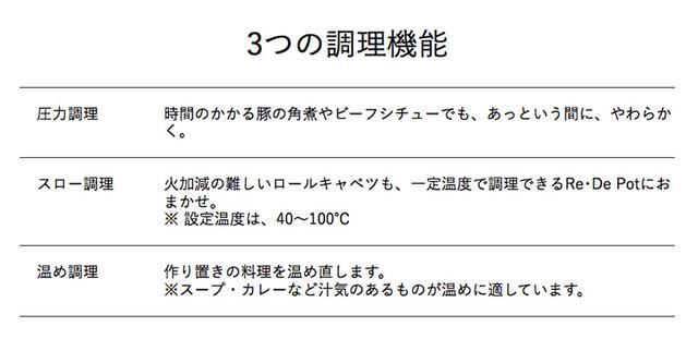 画像: re-de.jp