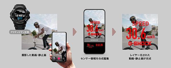 画像: G-SHOCK MOVEの「センサーオーバーレイ」機能を使えばオリジナルの動画や静止画を作ることもできる