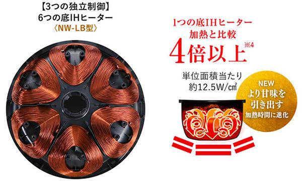 画像: 炎舞炊きが登場したのが2018年。1号機はヒーターが3つだったが、NW-LB10では6個にグレードアップ。 www.zojirushi.co.jp