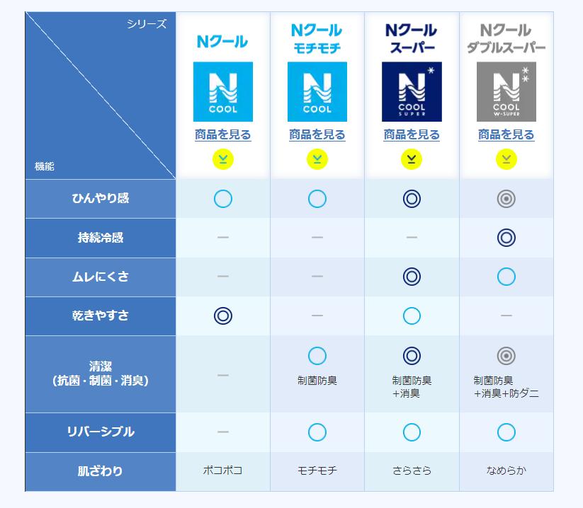 画像: www.nitori-net.jp