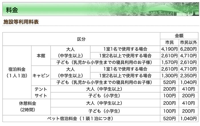 画像: www.machidakyukamura.jp
