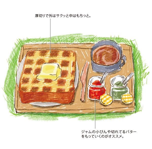 画像: おいしいトーストの肝は食パンの水分量にあり