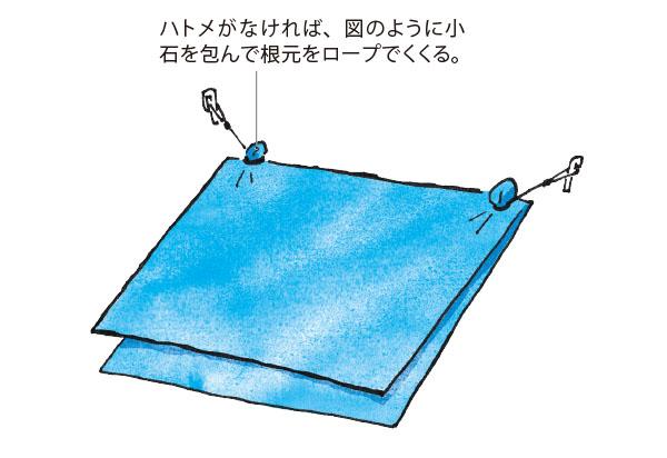 画像1: ▼材料