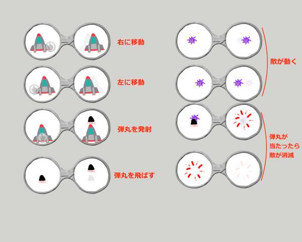 画像: 複数のメガネを使って、ゲームに必要な動きをつけていく。