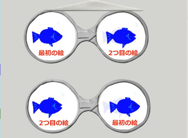 画像: 繰り返しの動きを作る場合は2つのメガネを使う。ステージには最初の絵を配置しよう。