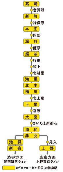 画像: 本書の主な舞台の路線図