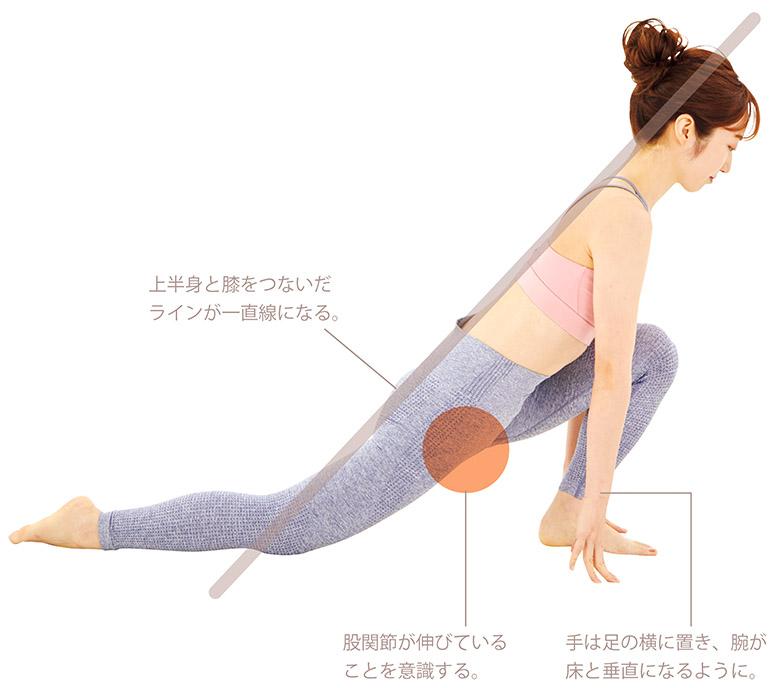 画像2: stretch 1 太ももの裏側と股関節をほぐす