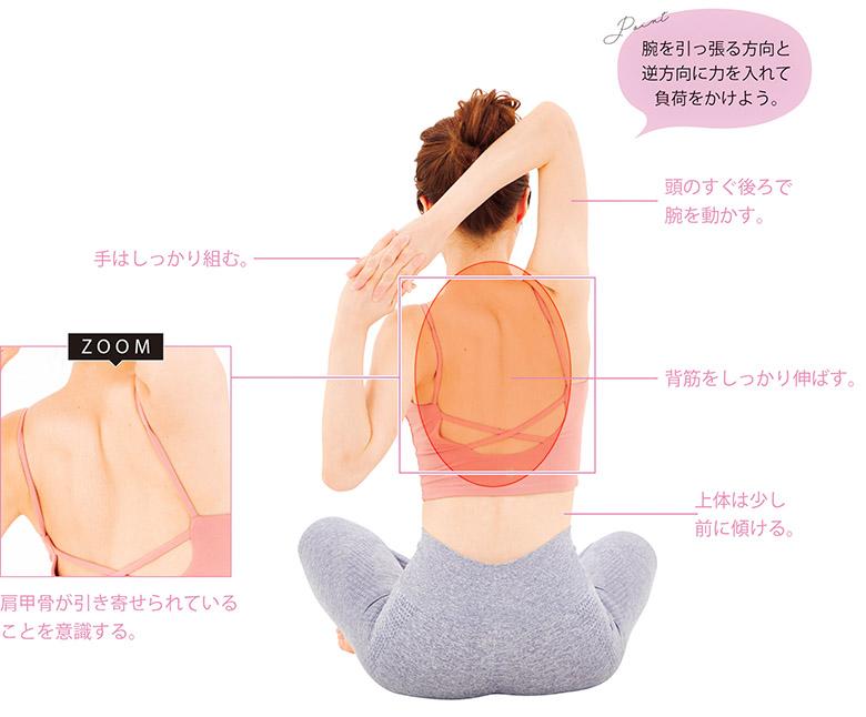 画像1: 背中を引き締める アームスイング