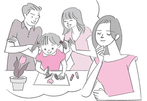 画像: 価値観を知るために子ども時代を振り返る