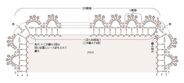 画像2: Bの編み方