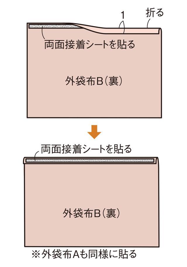 画像3: つくり方